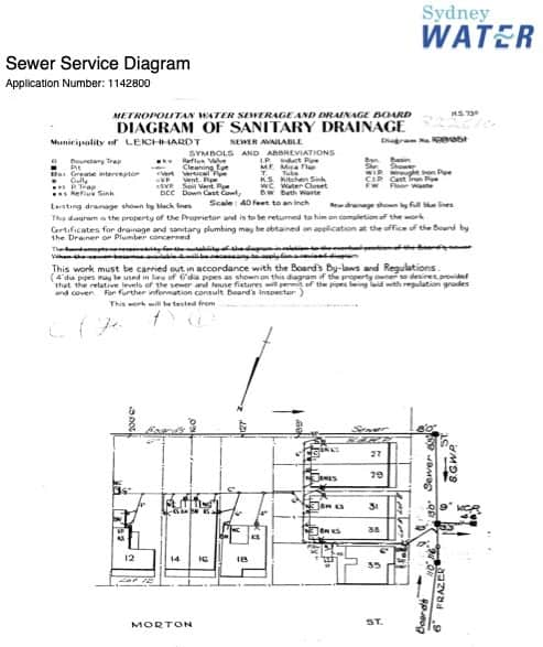 Sydney Water Sewer Service Diagram used to fix blocked pipes in Sydney by Nu-Trend